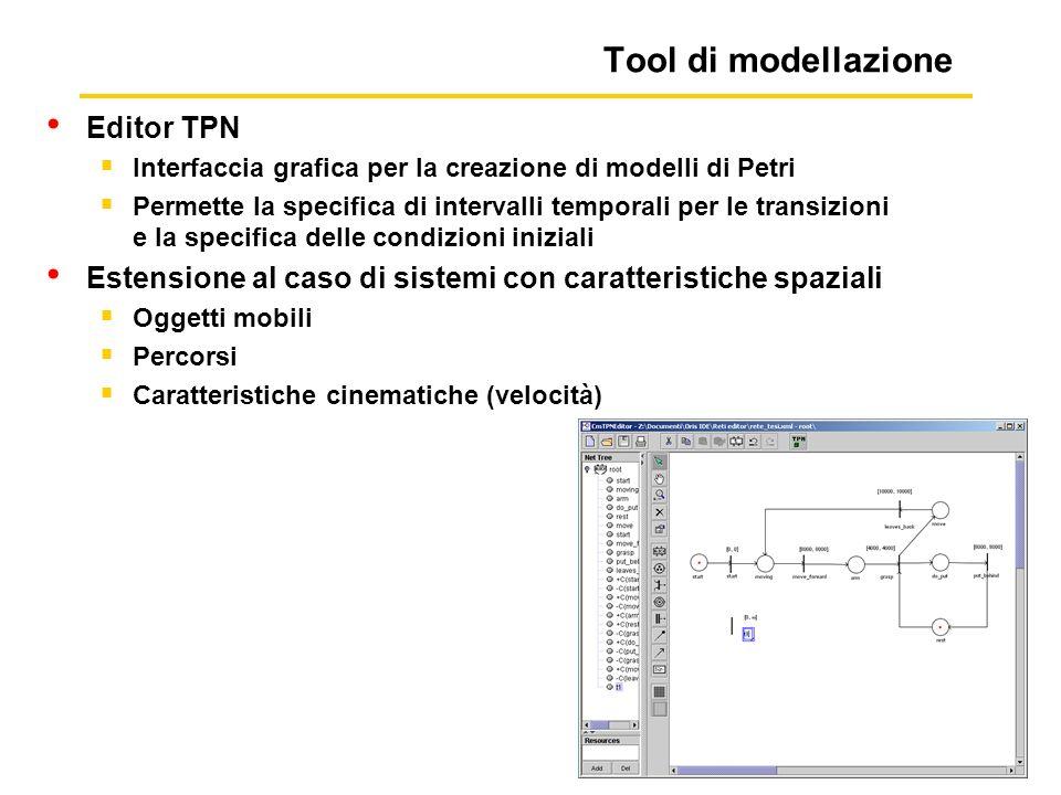 Tool di modellazione Editor TPN