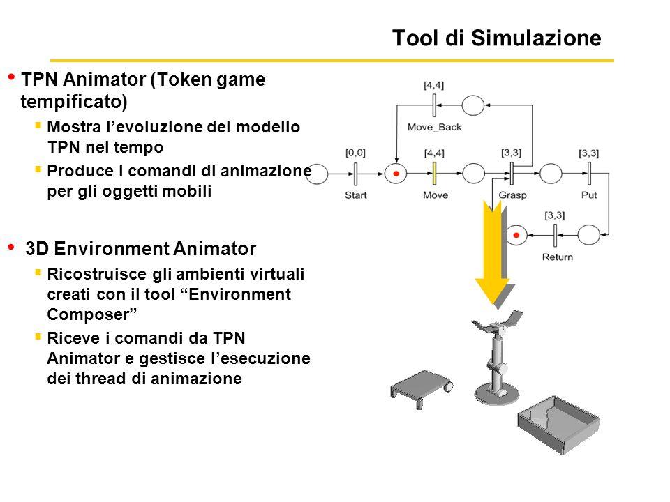 Tool di Simulazione TPN Animator (Token game tempificato)
