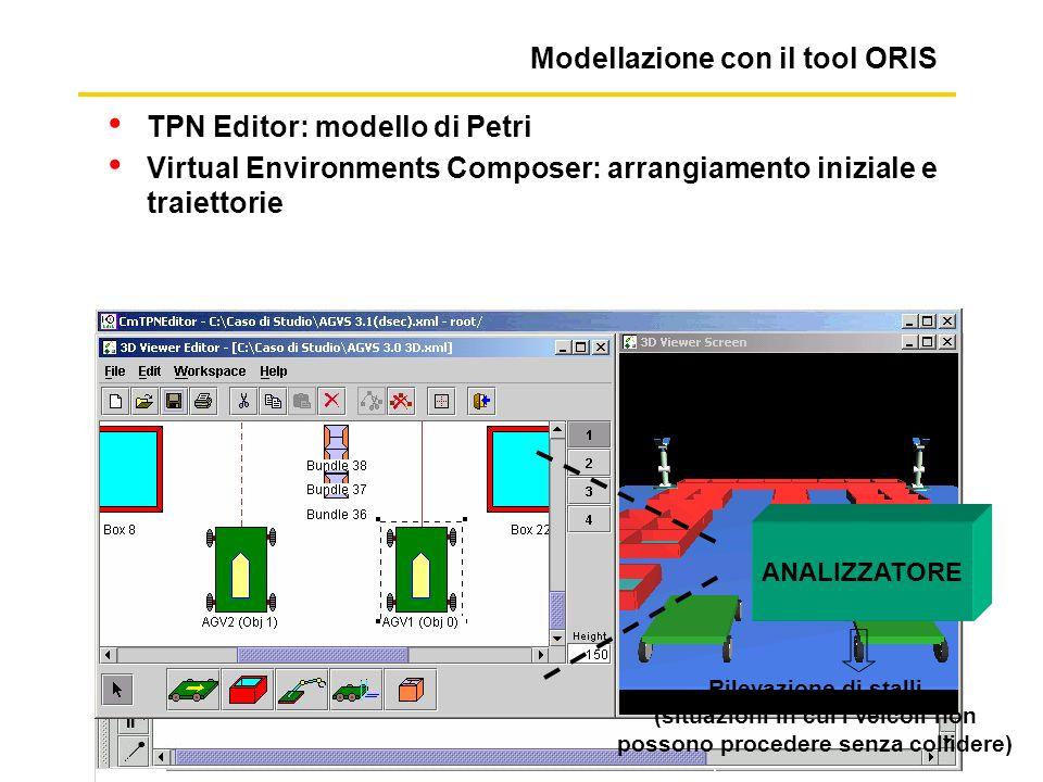 Modellazione con il tool ORIS