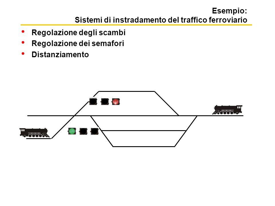 Esempio: Sistemi di instradamento del traffico ferroviario