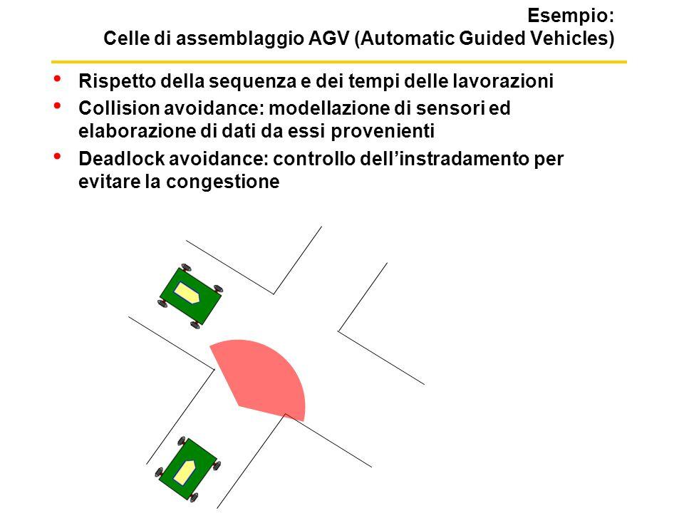 Esempio: Celle di assemblaggio AGV (Automatic Guided Vehicles)