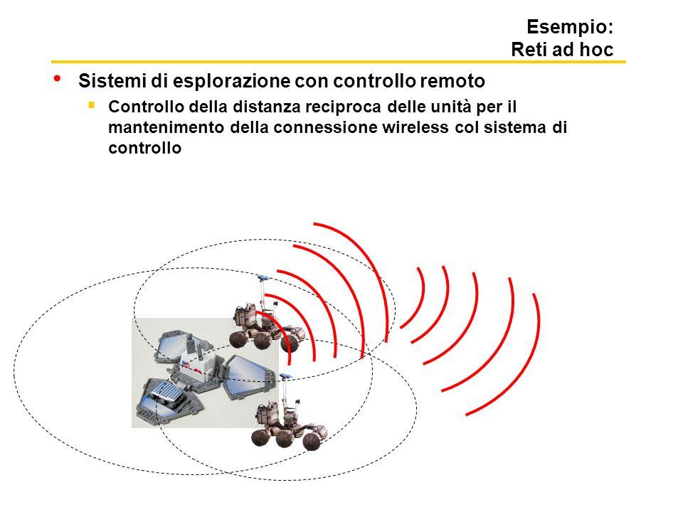 Sistemi di esplorazione con controllo remoto
