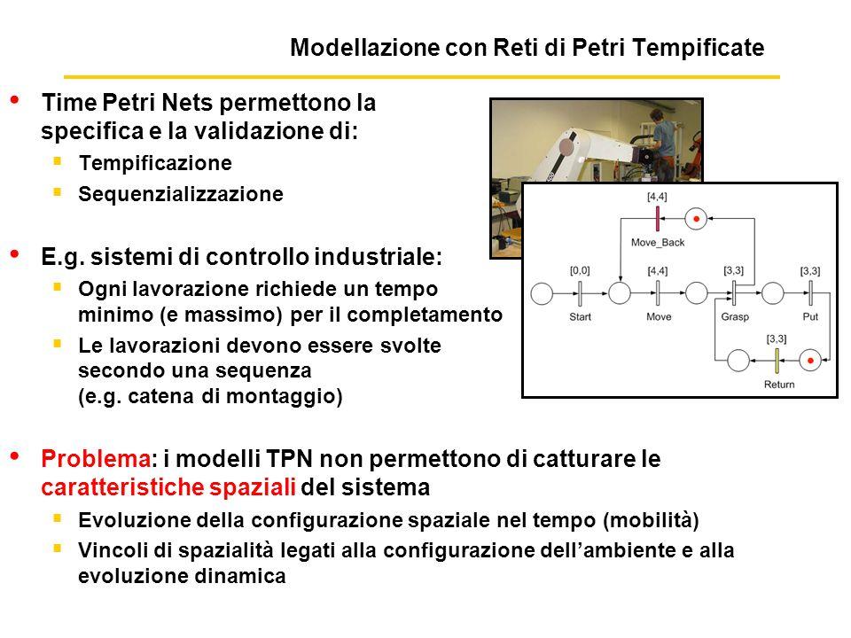 Modellazione con Reti di Petri Tempificate