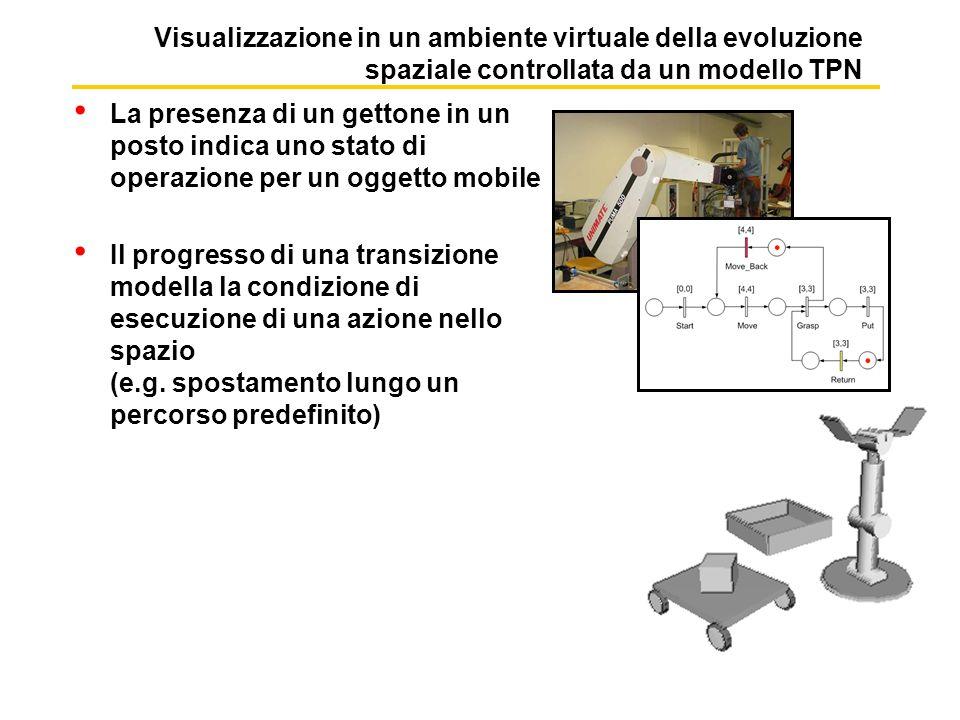 Visualizzazione in un ambiente virtuale della evoluzione spaziale controllata da un modello TPN