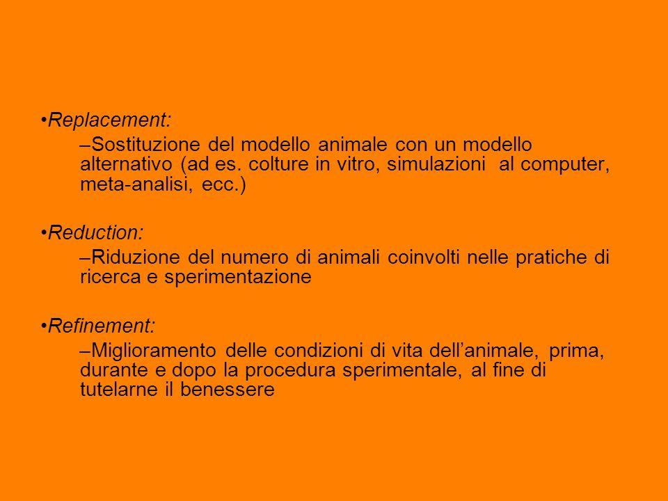 Replacement: Sostituzione del modello animale con un modello alternativo (ad es. colture in vitro, simulazioni al computer, meta-analisi, ecc.)