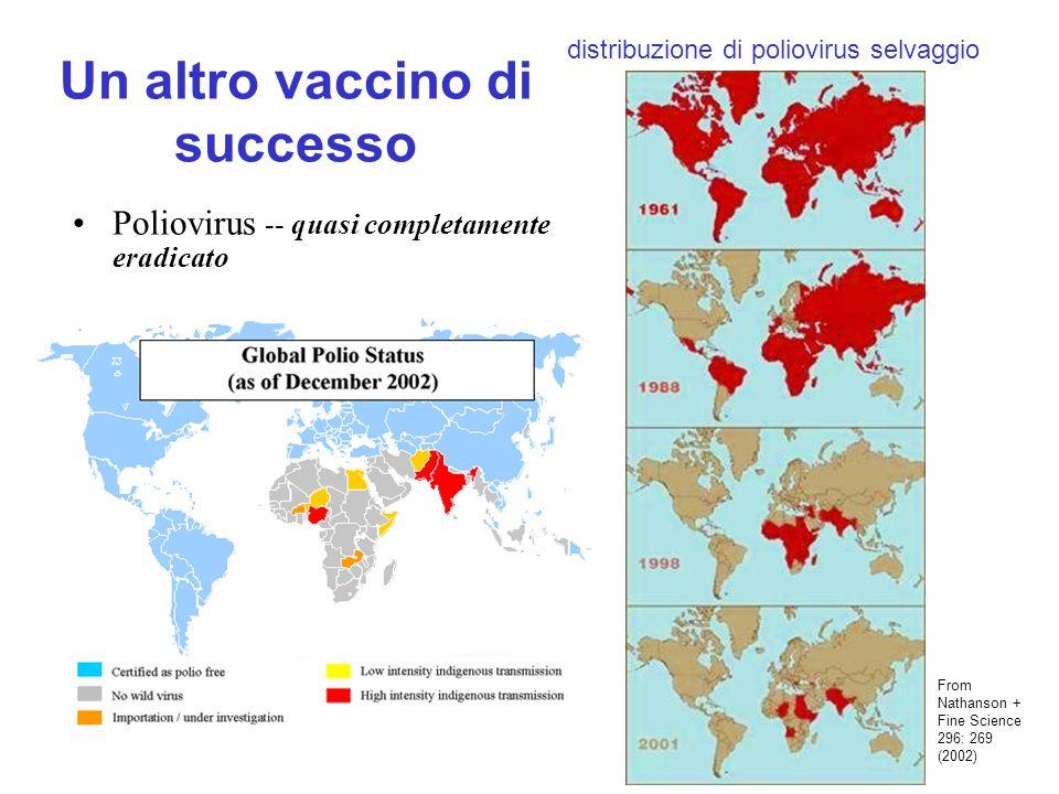 Un altro vaccino di successo