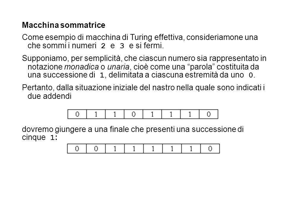 Macchina sommatrice Come esempio di macchina di Turing effettiva, consideriamone una che sommi i numeri 2 e 3 e si fermi.