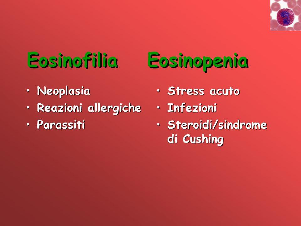 Eosinofilia Eosinopenia
