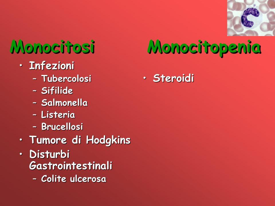 Monocitosi Monocitopenia