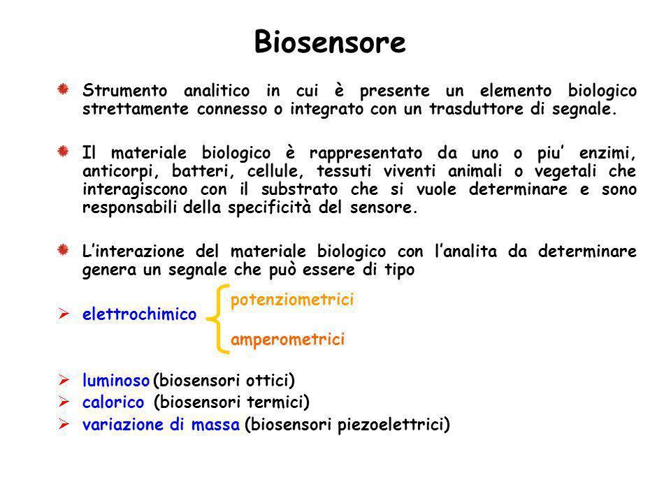BiosensoreStrumento analitico in cui è presente un elemento biologico strettamente connesso o integrato con un trasduttore di segnale.