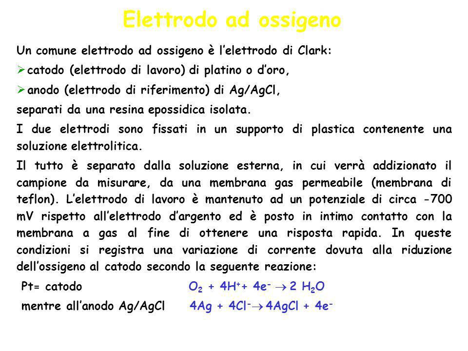 Elettrodo ad ossigenoUn comune elettrodo ad ossigeno è l'elettrodo di Clark: catodo (elettrodo di lavoro) di platino o d'oro,