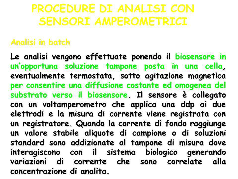 PROCEDURE DI ANALISI CON SENSORI AMPEROMETRICI
