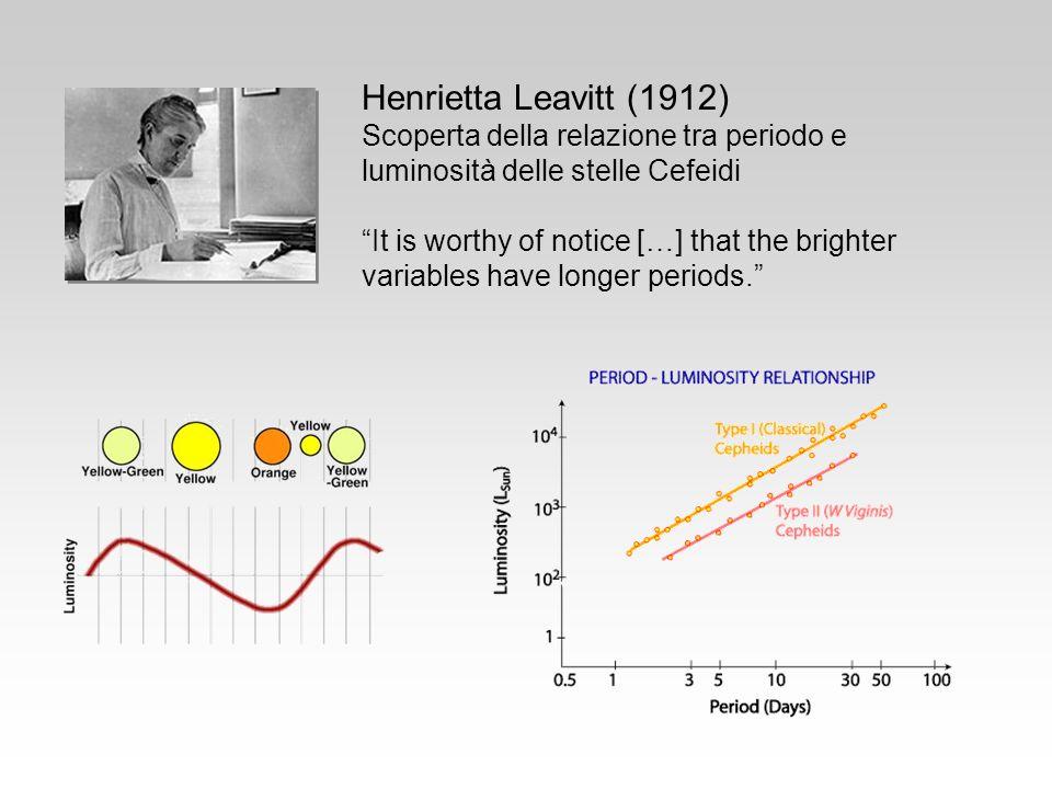 Henrietta Leavitt (1912) Scoperta della relazione tra periodo e luminosità delle stelle Cefeidi.