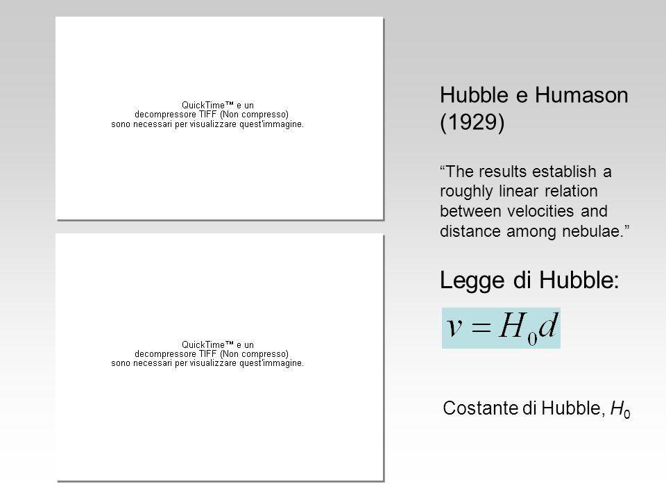 Legge di Hubble: Hubble e Humason (1929) Costante di Hubble, H0