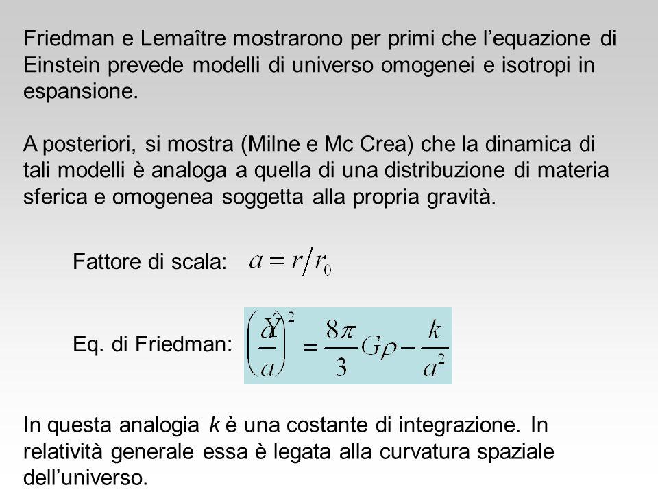 Friedman e Lemaître mostrarono per primi che l'equazione di Einstein prevede modelli di universo omogenei e isotropi in espansione.
