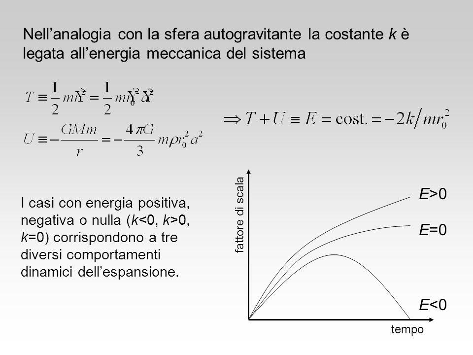 Nell'analogia con la sfera autogravitante la costante k è legata all'energia meccanica del sistema