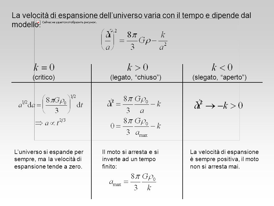 La velocità di espansione dell'universo varia con il tempo e dipende dal modello.