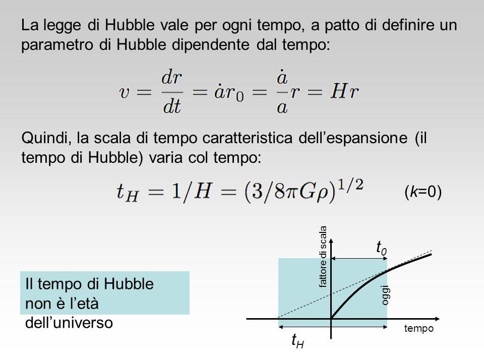 Il tempo di Hubble non è l'età dell'universo