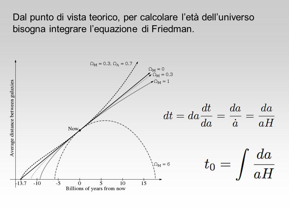 Dal punto di vista teorico, per calcolare l'età dell'universo bisogna integrare l'equazione di Friedman.