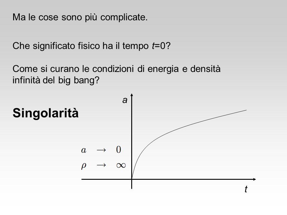 Singolarità Ma le cose sono più complicate.