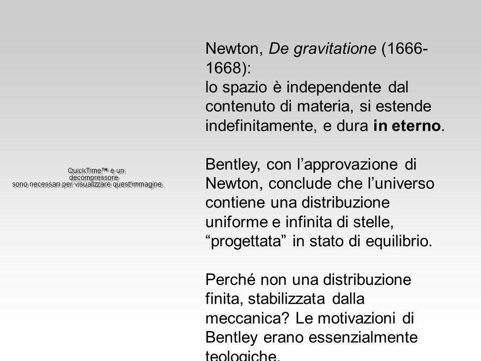 Newton, De gravitatione (1666-1668):