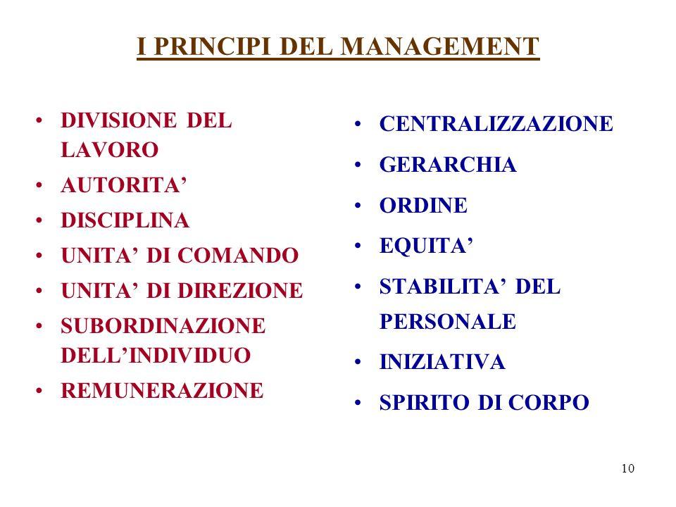 I PRINCIPI DEL MANAGEMENT