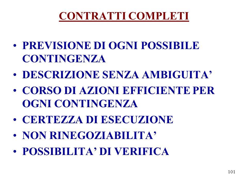 CONTRATTI COMPLETI PREVISIONE DI OGNI POSSIBILE CONTINGENZA. DESCRIZIONE SENZA AMBIGUITA' CORSO DI AZIONI EFFICIENTE PER OGNI CONTINGENZA.