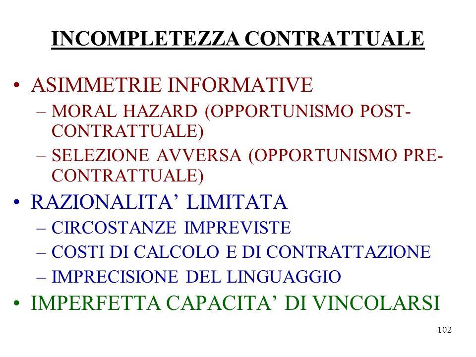 INCOMPLETEZZA CONTRATTUALE