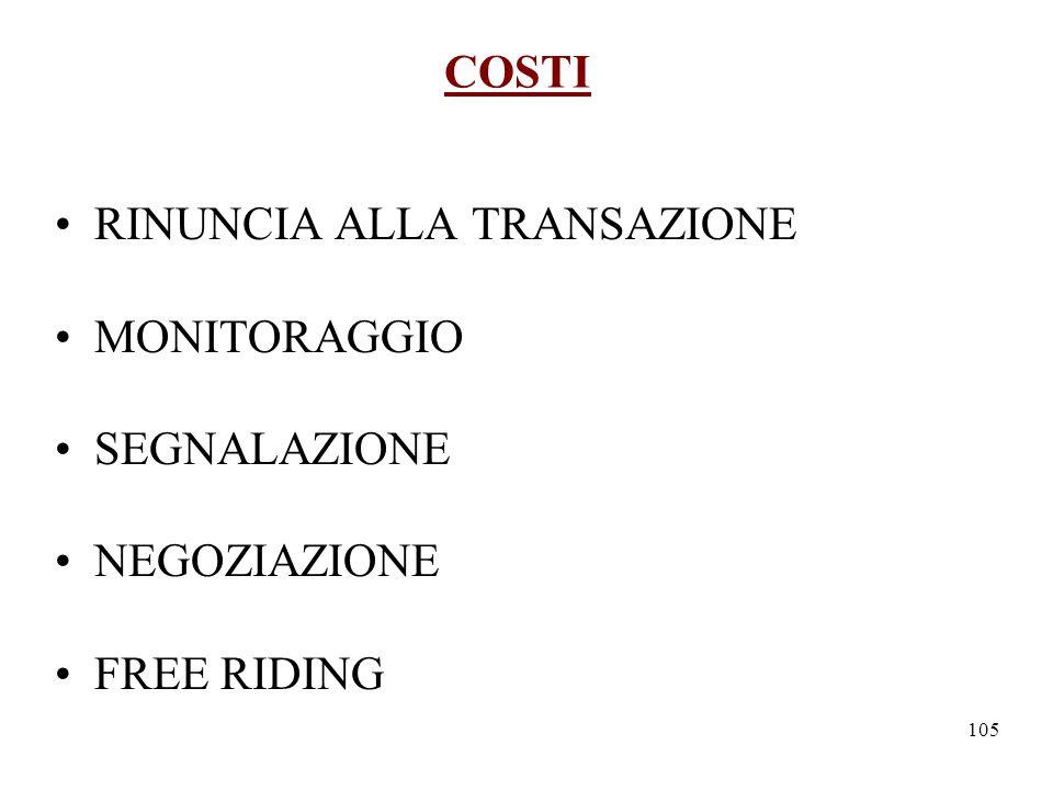 COSTI RINUNCIA ALLA TRANSAZIONE MONITORAGGIO SEGNALAZIONE NEGOZIAZIONE FREE RIDING