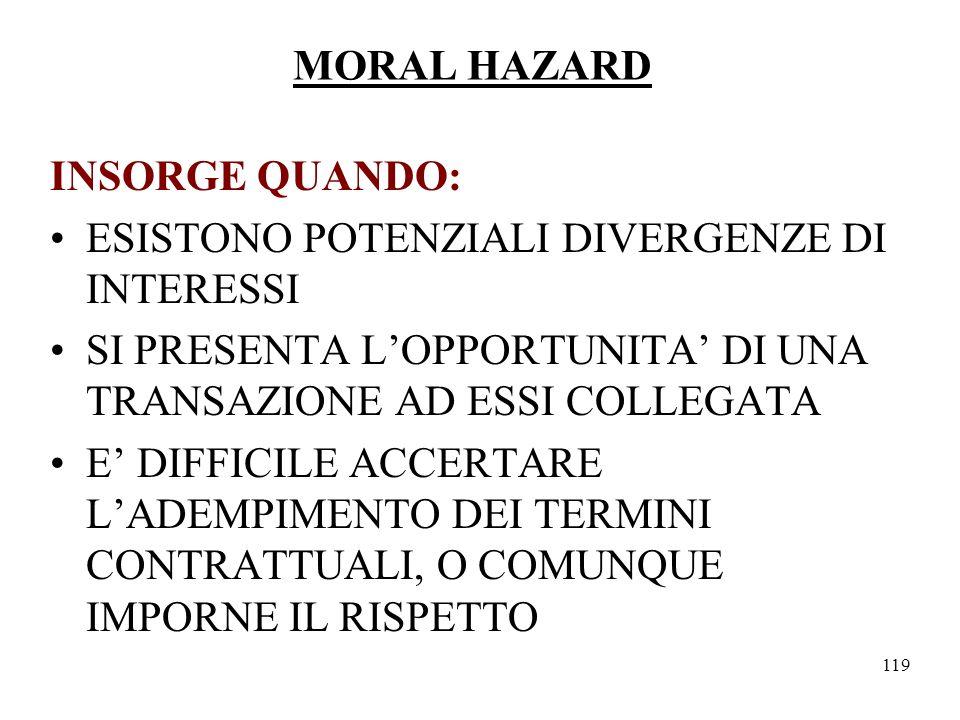 MORAL HAZARD INSORGE QUANDO: ESISTONO POTENZIALI DIVERGENZE DI INTERESSI. SI PRESENTA L'OPPORTUNITA' DI UNA TRANSAZIONE AD ESSI COLLEGATA.
