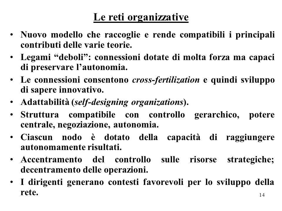 Le reti organizzative Nuovo modello che raccoglie e rende compatibili i principali contributi delle varie teorie.