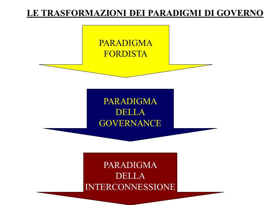 LE TRASFORMAZIONI DEI PARADIGMI DI GOVERNO