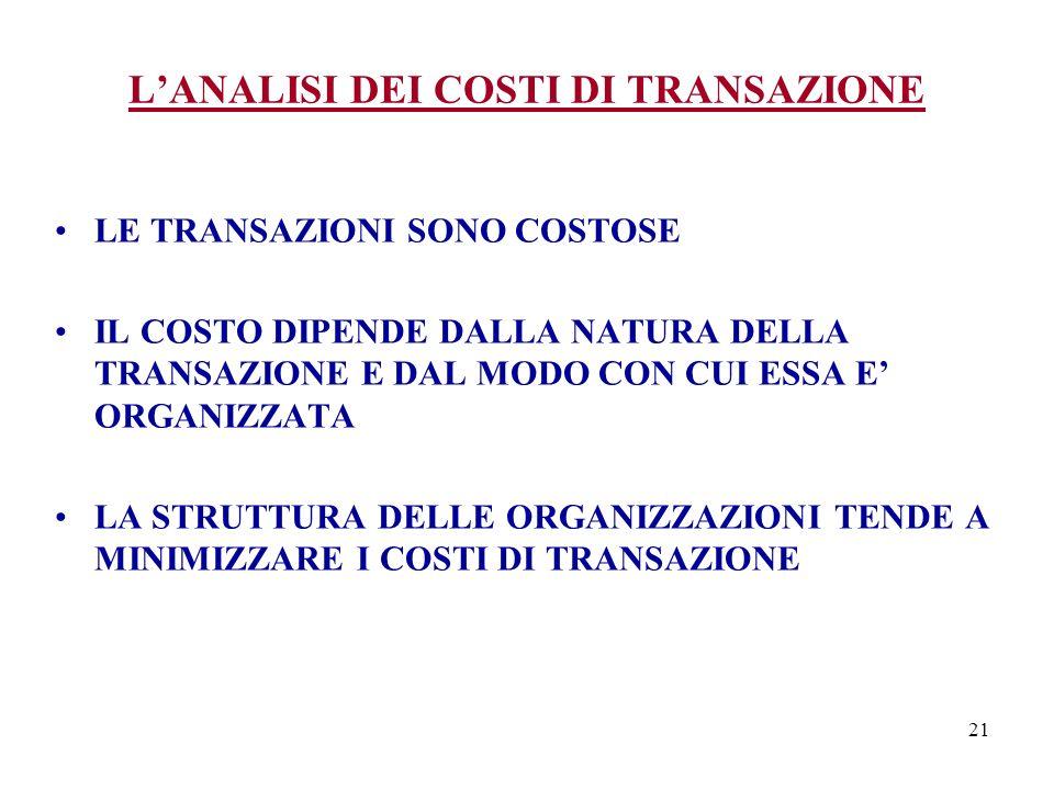 L'ANALISI DEI COSTI DI TRANSAZIONE