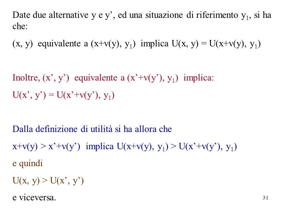 Date due alternative y e y', ed una situazione di riferimento y1, si ha che: