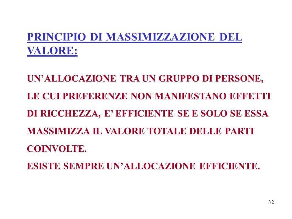 PRINCIPIO DI MASSIMIZZAZIONE DEL VALORE: