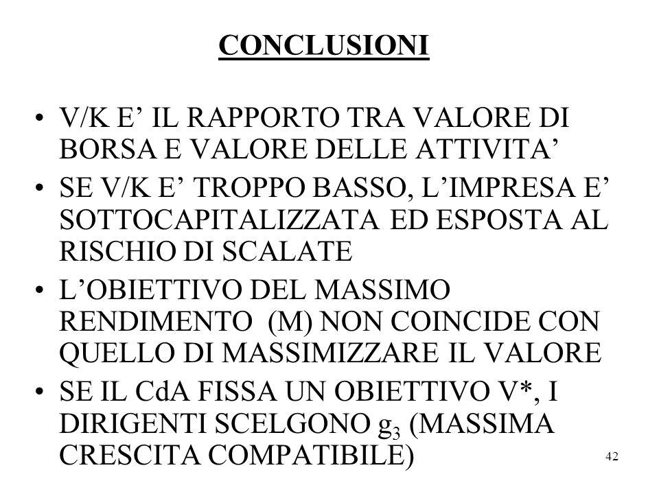 CONCLUSIONI V/K E' IL RAPPORTO TRA VALORE DI BORSA E VALORE DELLE ATTIVITA'