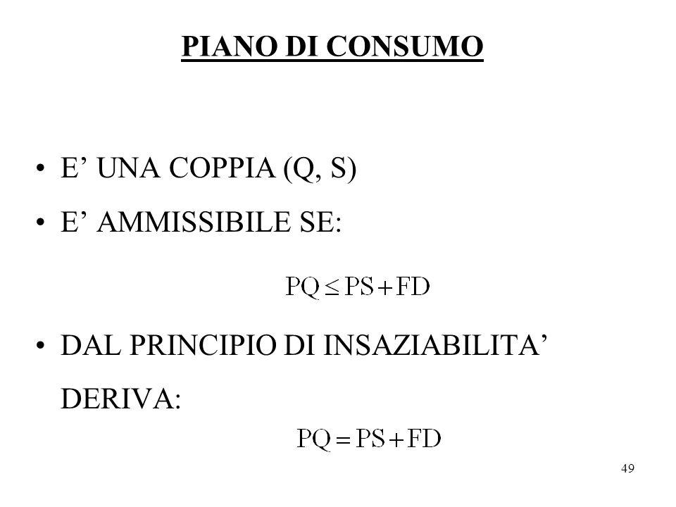 PIANO DI CONSUMO E' UNA COPPIA (Q, S) E' AMMISSIBILE SE: DAL PRINCIPIO DI INSAZIABILITA' DERIVA: