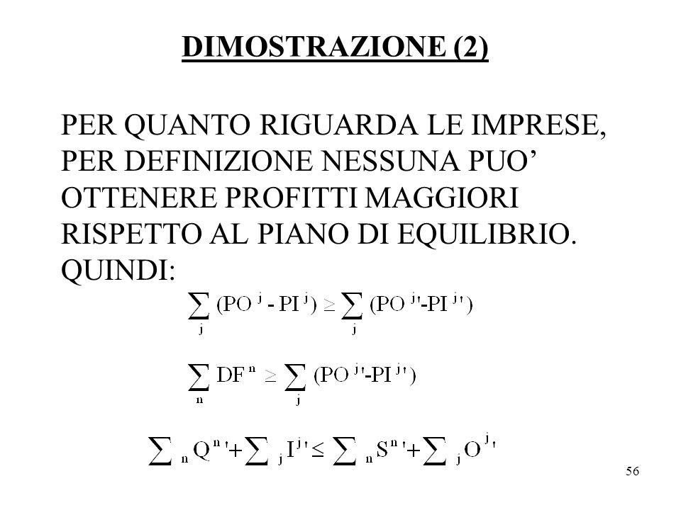 DIMOSTRAZIONE (2) PER QUANTO RIGUARDA LE IMPRESE, PER DEFINIZIONE NESSUNA PUO' OTTENERE PROFITTI MAGGIORI RISPETTO AL PIANO DI EQUILIBRIO.