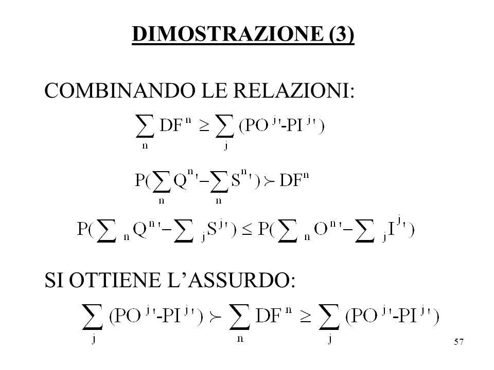 DIMOSTRAZIONE (3) COMBINANDO LE RELAZIONI: SI OTTIENE L'ASSURDO: