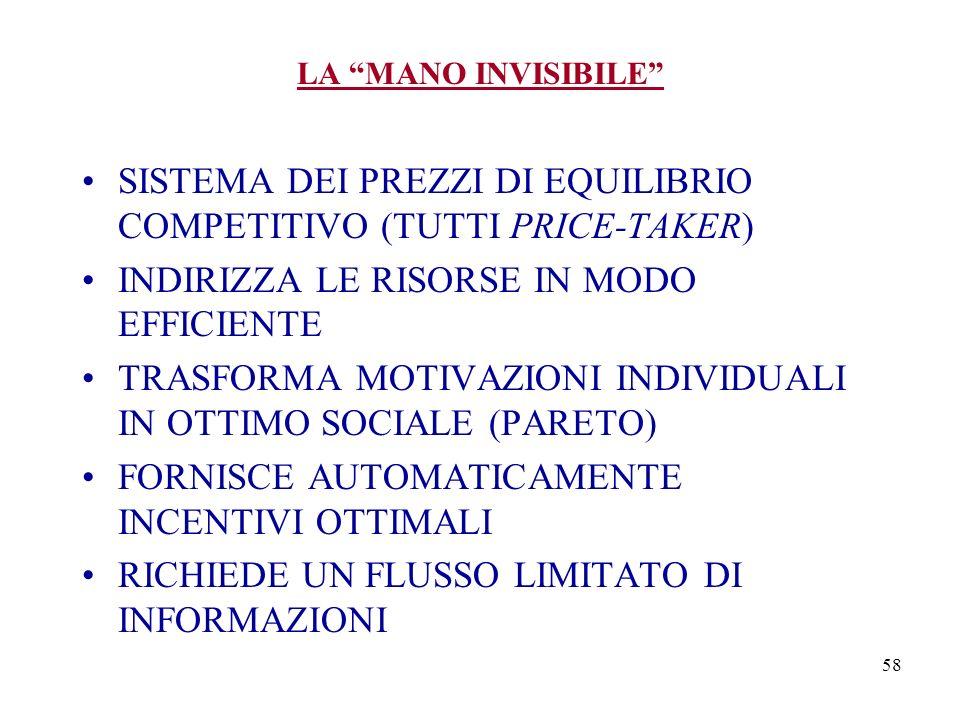 SISTEMA DEI PREZZI DI EQUILIBRIO COMPETITIVO (TUTTI PRICE-TAKER)