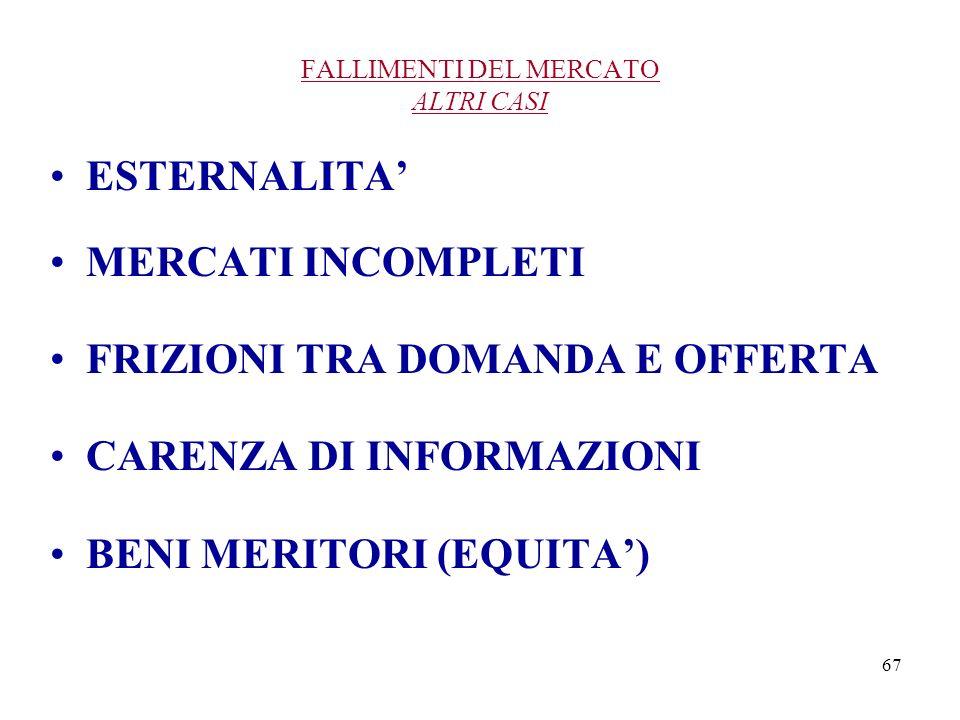 FALLIMENTI DEL MERCATO ALTRI CASI