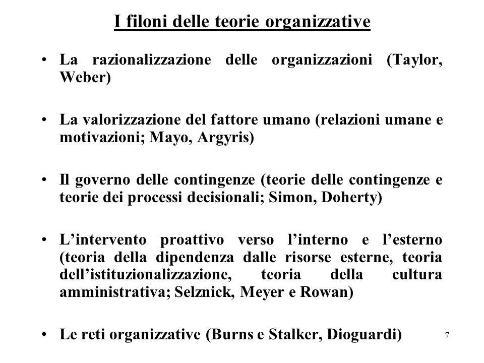 I filoni delle teorie organizzative
