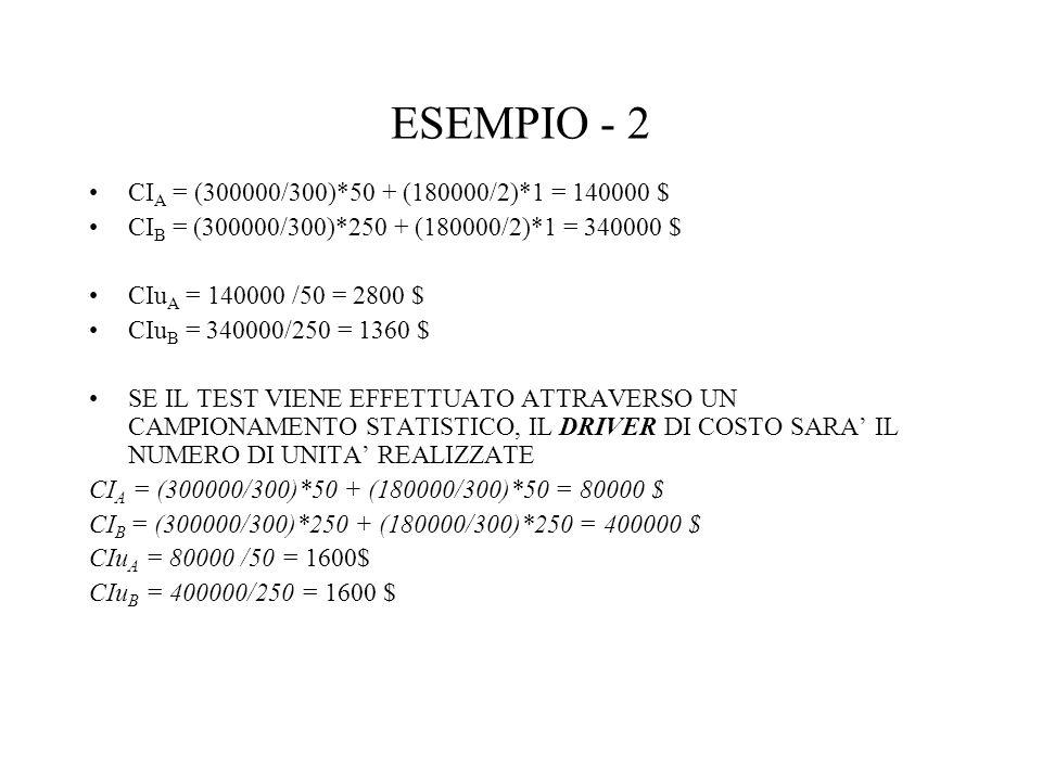 ESEMPIO - 2 CIA = (300000/300)*50 + (180000/2)*1 = 140000 $