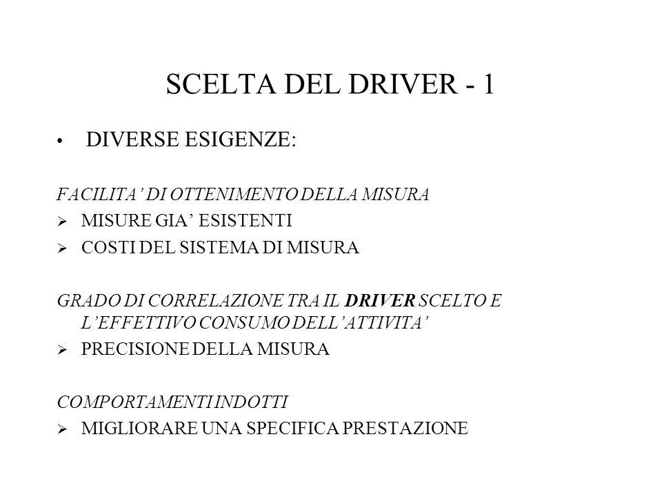 SCELTA DEL DRIVER - 1 DIVERSE ESIGENZE: