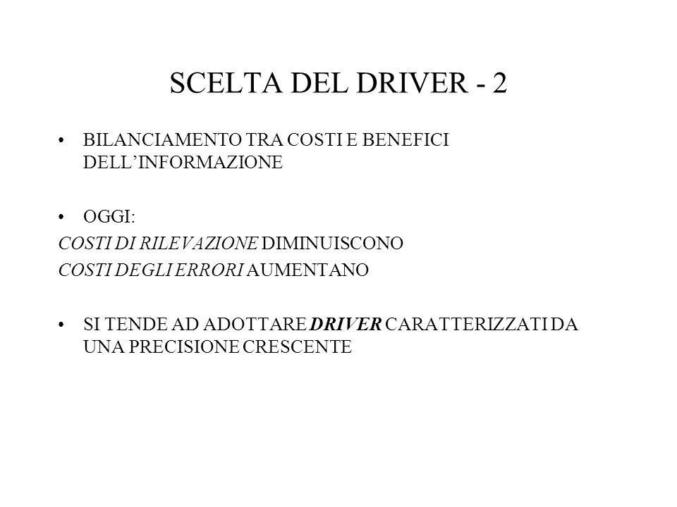 SCELTA DEL DRIVER - 2 BILANCIAMENTO TRA COSTI E BENEFICI DELL'INFORMAZIONE. OGGI: COSTI DI RILEVAZIONE DIMINUISCONO.