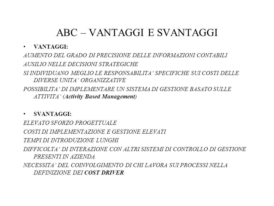 ABC – VANTAGGI E SVANTAGGI