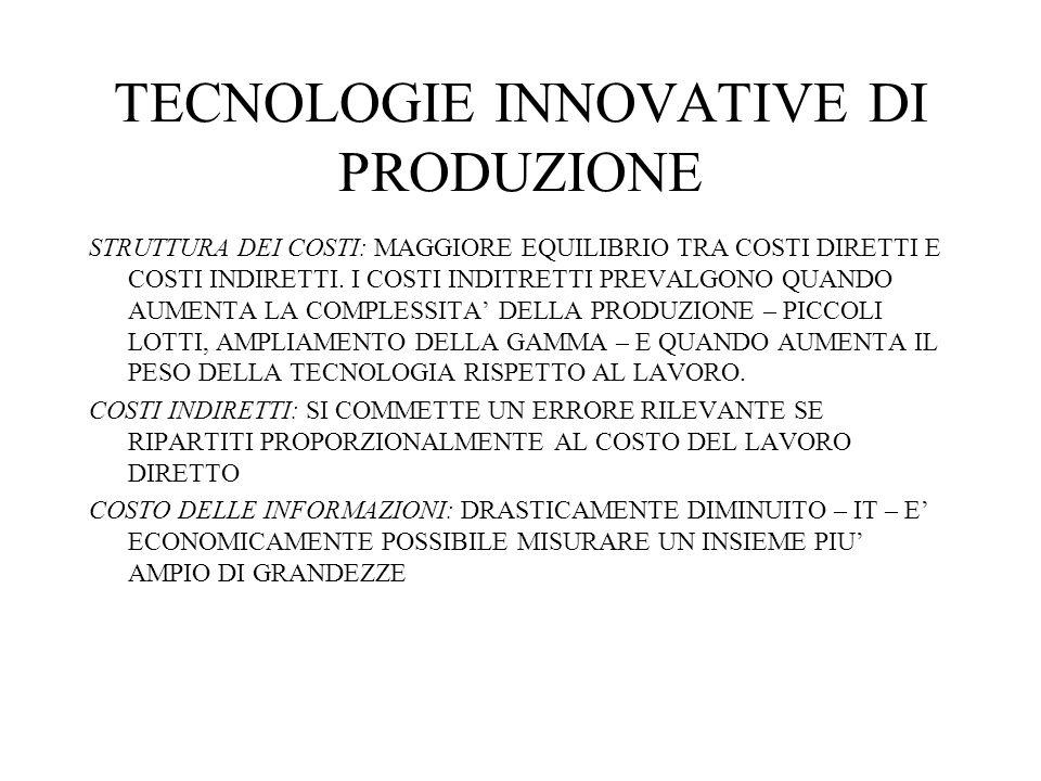 TECNOLOGIE INNOVATIVE DI PRODUZIONE