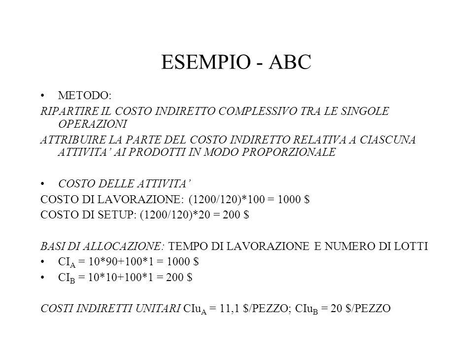 ESEMPIO - ABC METODO: RIPARTIRE IL COSTO INDIRETTO COMPLESSIVO TRA LE SINGOLE OPERAZIONI.