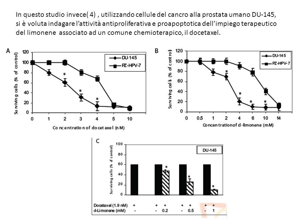 In questo studio invece( 4) , utilizzando cellule del cancro alla prostata umano DU-145, si è voluta indagare l'attività antiproliferativa e proapoptotica dell'impiego terapeutico del limonene associato ad un comune chemioterapico, il docetaxel.