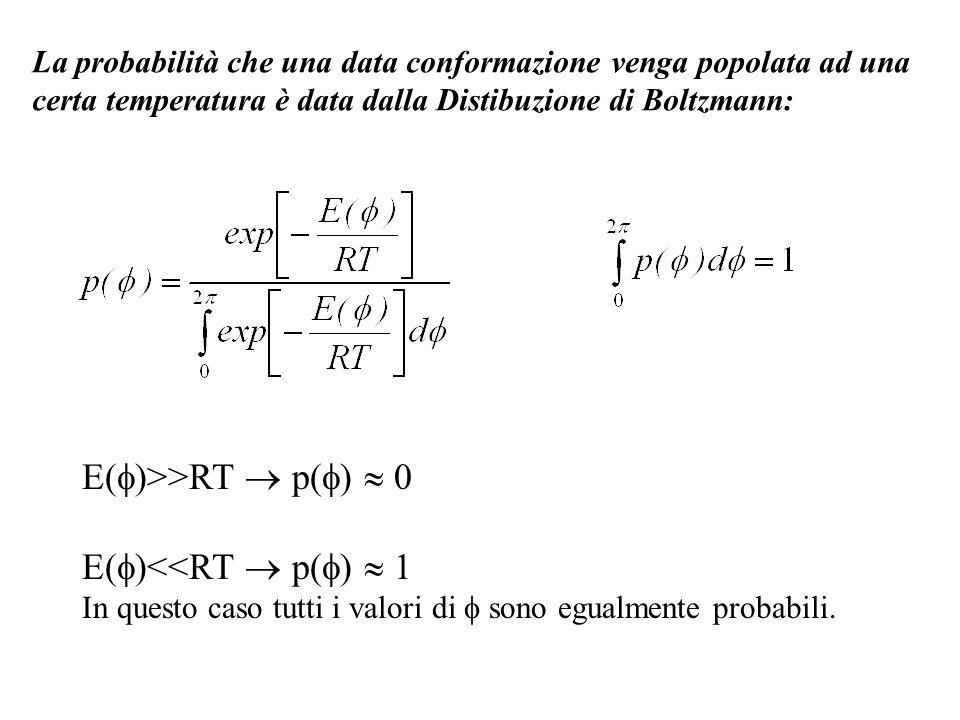 E()>>RT  p()  0 E()<<RT  p()  1